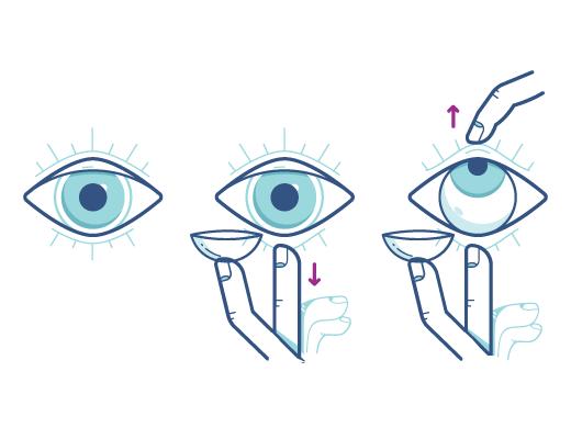Suivez cette technique d'ouverture des yeux pour mettre vos lentilles de contact
